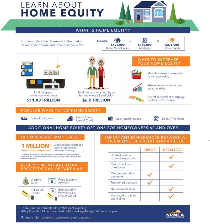 What_is_Home_Equity_InfoGraphic.jpg?ver=2017-03-21-095945-697